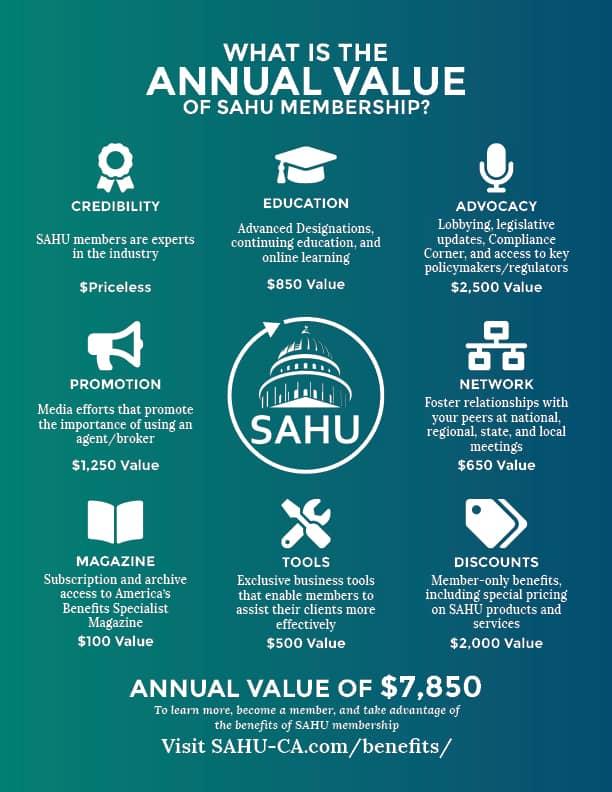 SAHU Value Flyer